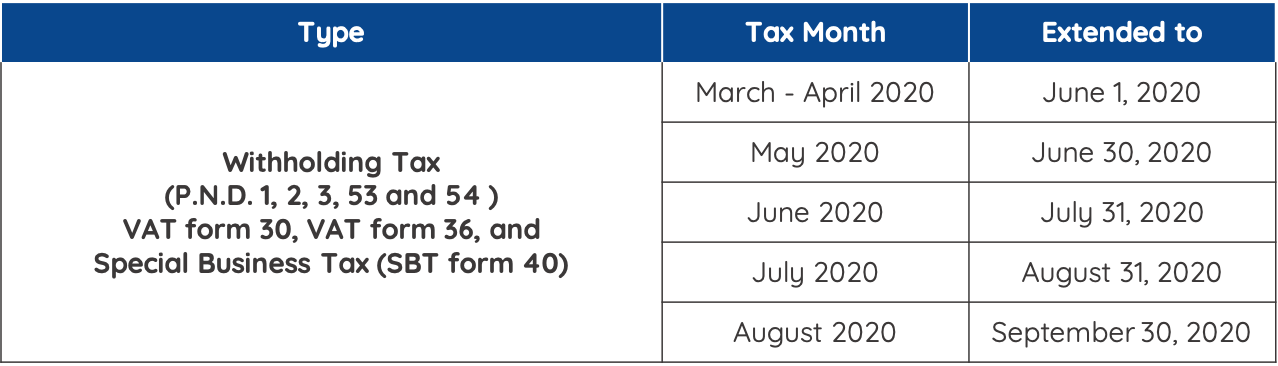 Mahanakorn Partners Group Tax Update VAT